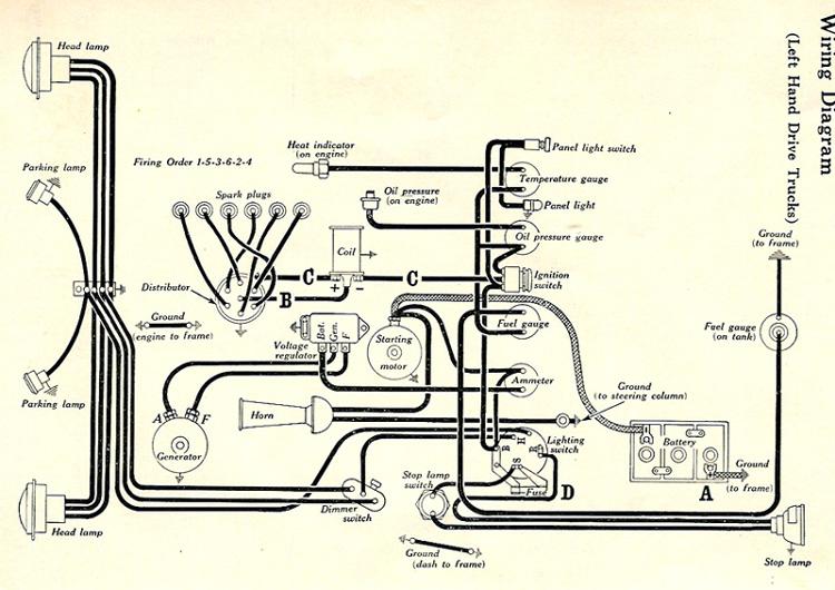 2007 International 4300 Radio Wiring Diagram Wiring Diagram – International Stereo Wire Diagram