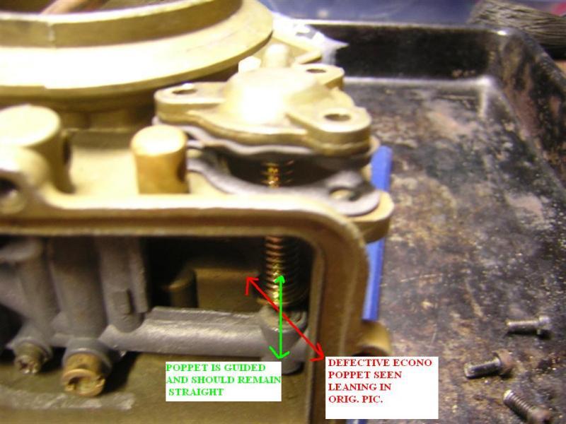Holley 1904 Carburetor Rebuild Part 2, Reassembly - IH PARTS