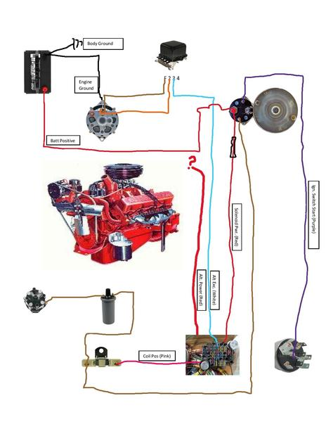 Scout 800 Wiring Issues - IH PARTS AMERICA
