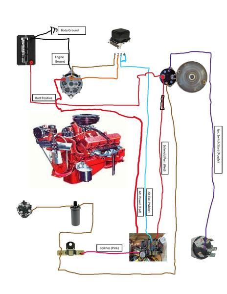 Scout 800 Wiring Issues Ih Parts America