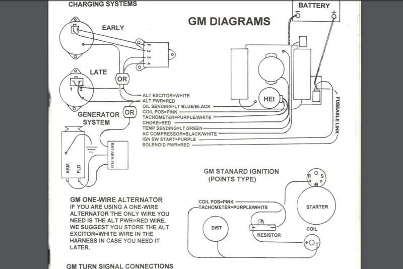 [DIAGRAM_5UK]  Scout 800 Wiring Issues | IH PARTS AMERICA | Gm Alt Wiring Diagram |  | ih parts america