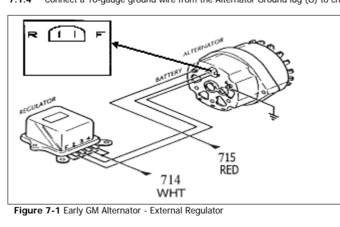 [SCHEMATICS_44OR]  Scout 800 Wiring Issues | IH PARTS AMERICA | Gm Alt Wiring Diagram |  | ih parts america